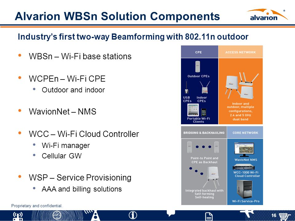 Alvarion WBSn Solution Components