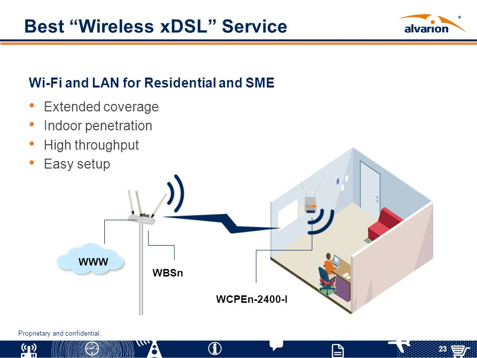 Best Wireless xDSL Service