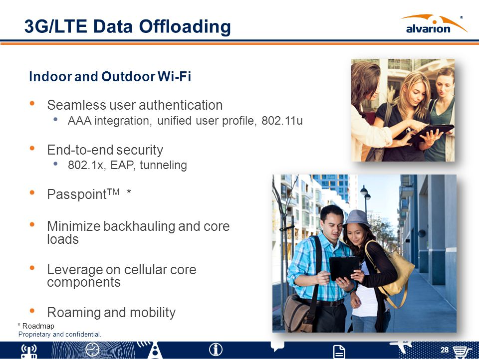 3G/LTE Data Offloading Indoor and Outdoor Wi-Fi