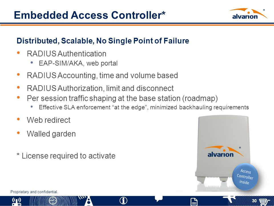 Embedded Access Controller*