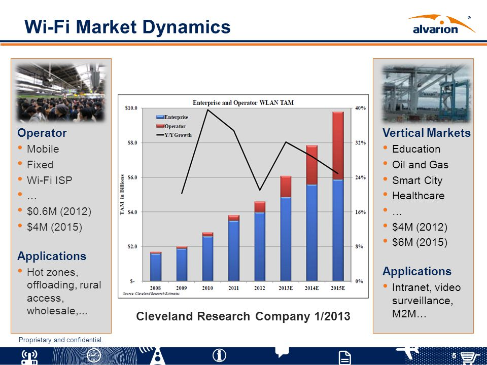 Cleveland Research Company 1/2013