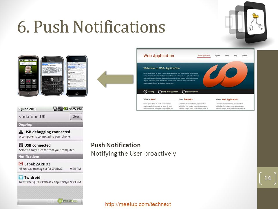 6. Push Notifications Push Notification Notifying the User proactively