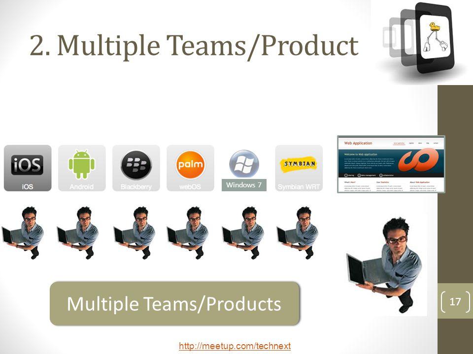 2. Multiple Teams/Product