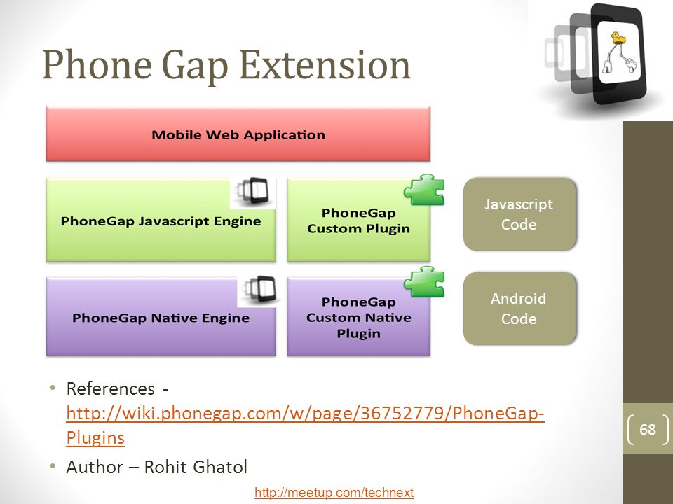 Phone Gap Extension Javascript Code. Android Code. References - http://wiki.phonegap.com/w/page/36752779/PhoneGap-Plugins.