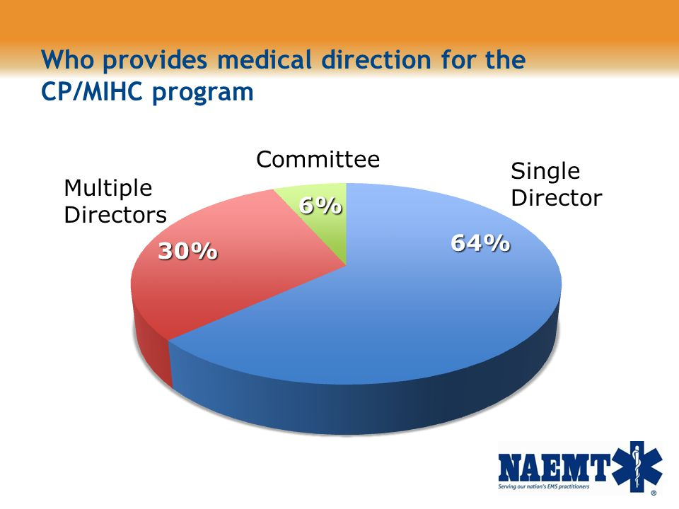 Who provides medical direction for the CP/MIHC program