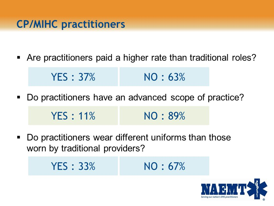 CP/MIHC practitioners