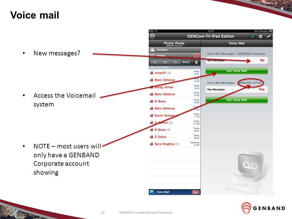 Voice mail New messages Access the Voic system
