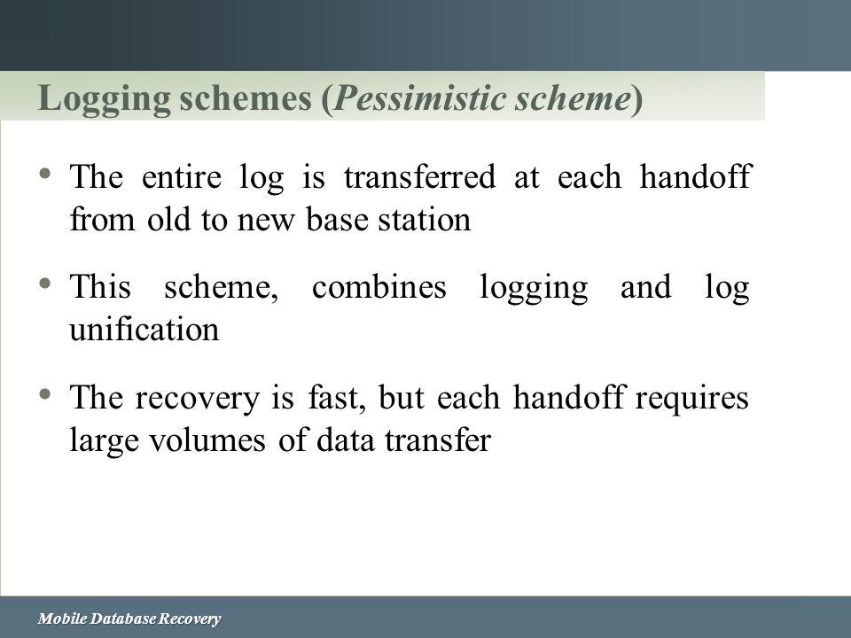 Logging schemes (Pessimistic scheme)