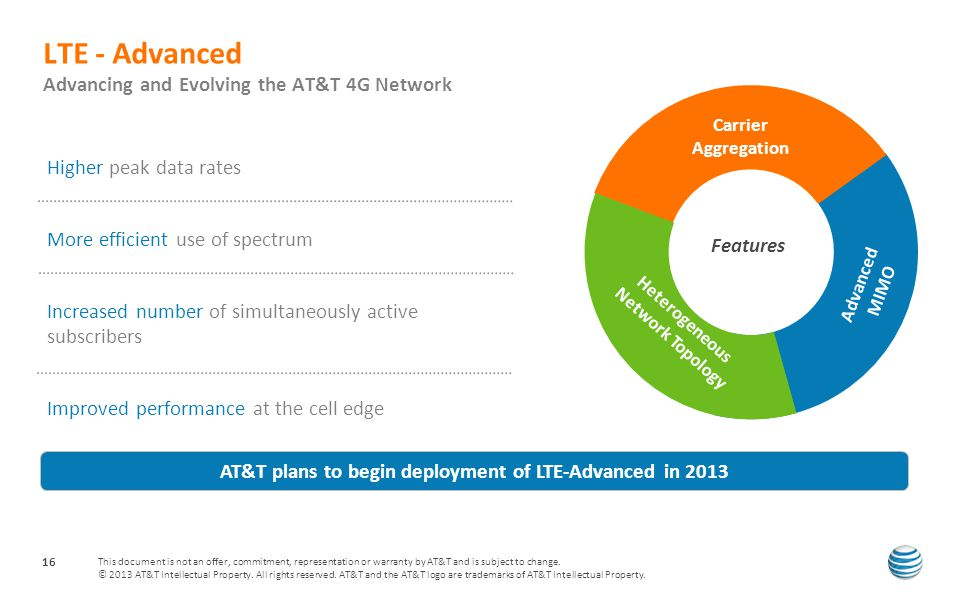 AT&T plans to begin deployment of LTE-Advanced in 2013