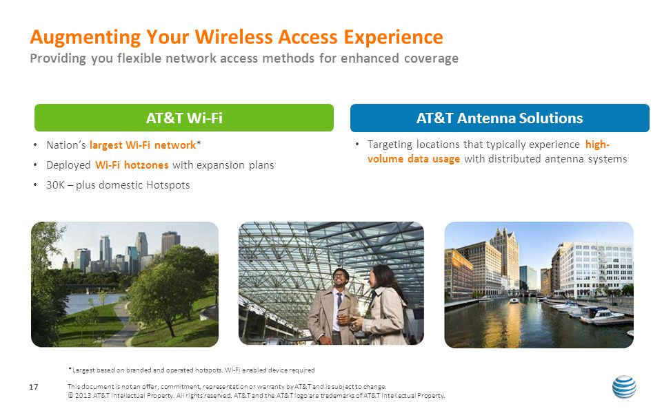 AT&T Antenna Solutions