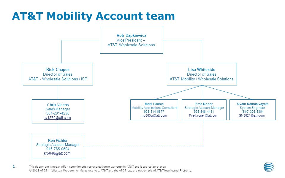 AT&T Mobility Account team