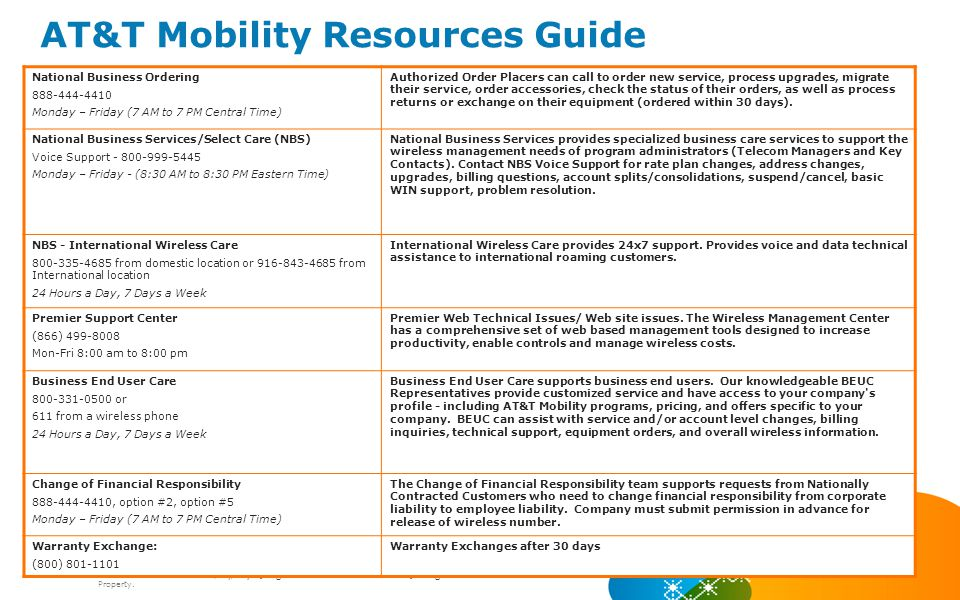 AT&T Mobility Resources Guide