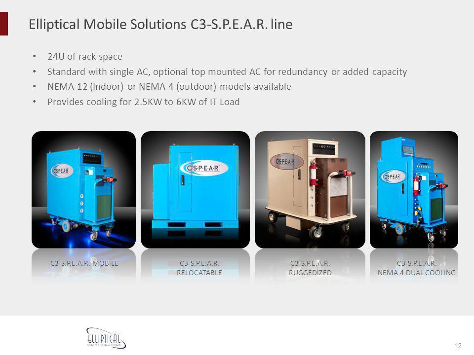 Elliptical Mobile Solutions C3-S.P.E.A.R. line