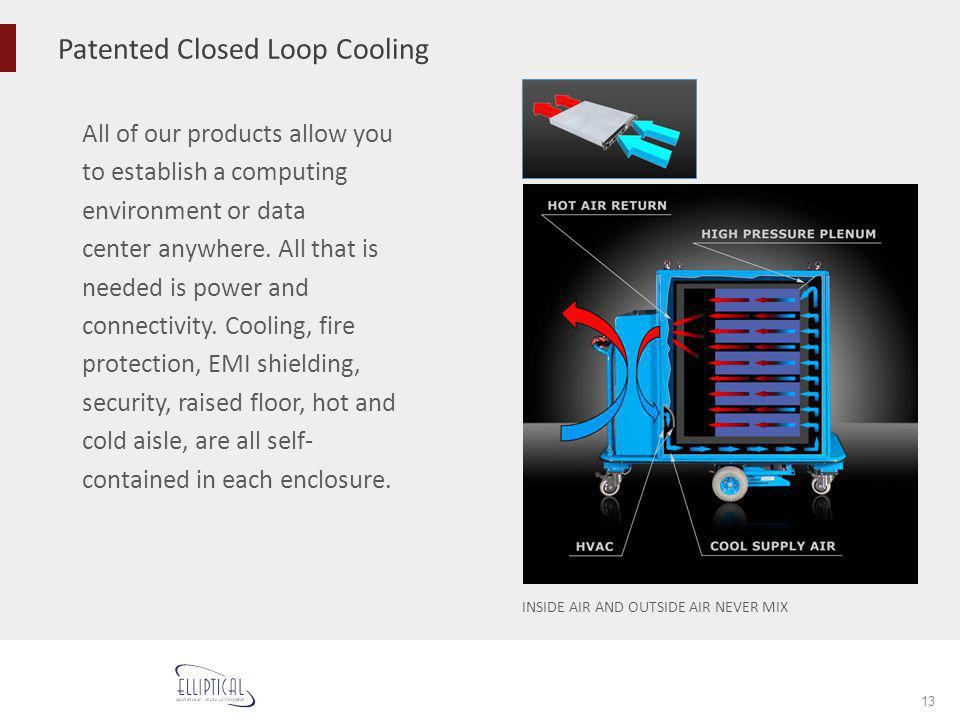 Patented Closed Loop Cooling