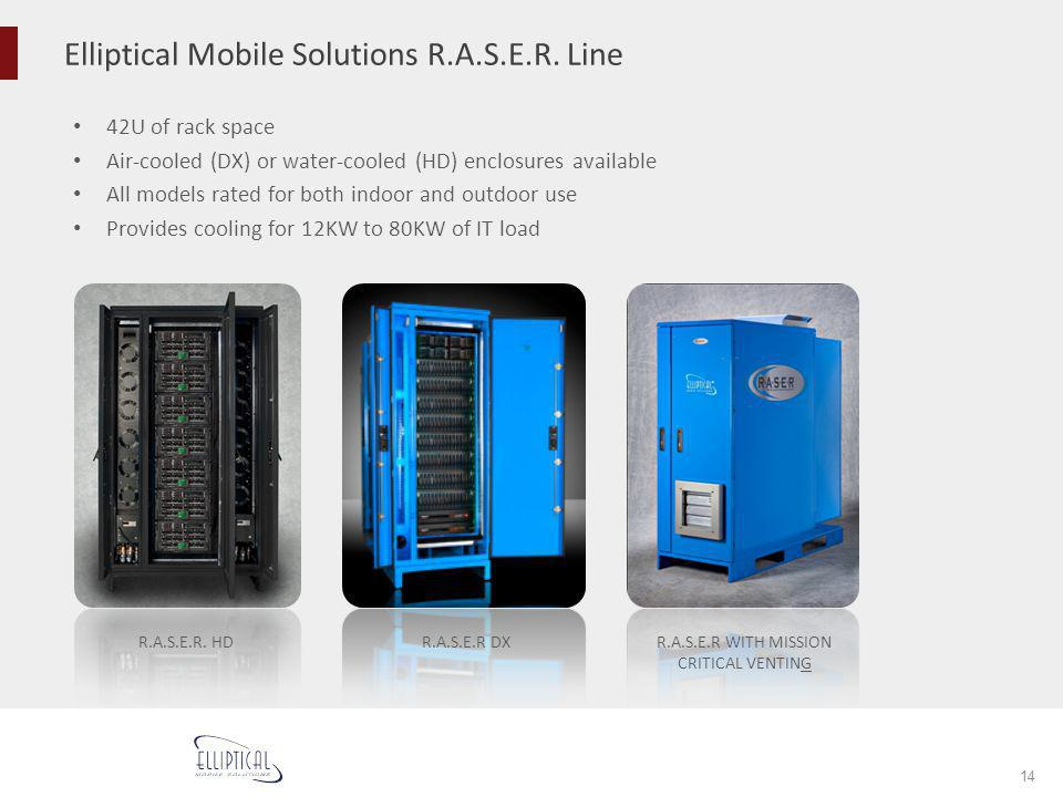 Elliptical Mobile Solutions R.A.S.E.R. Line