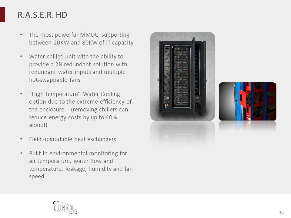 R.A.S.E.R. HD The most powerful MMDC, supporting between 20KW and 80KW of IT capacity.