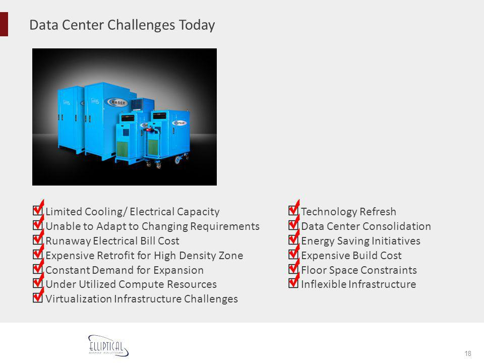 Data Center Challenges Today