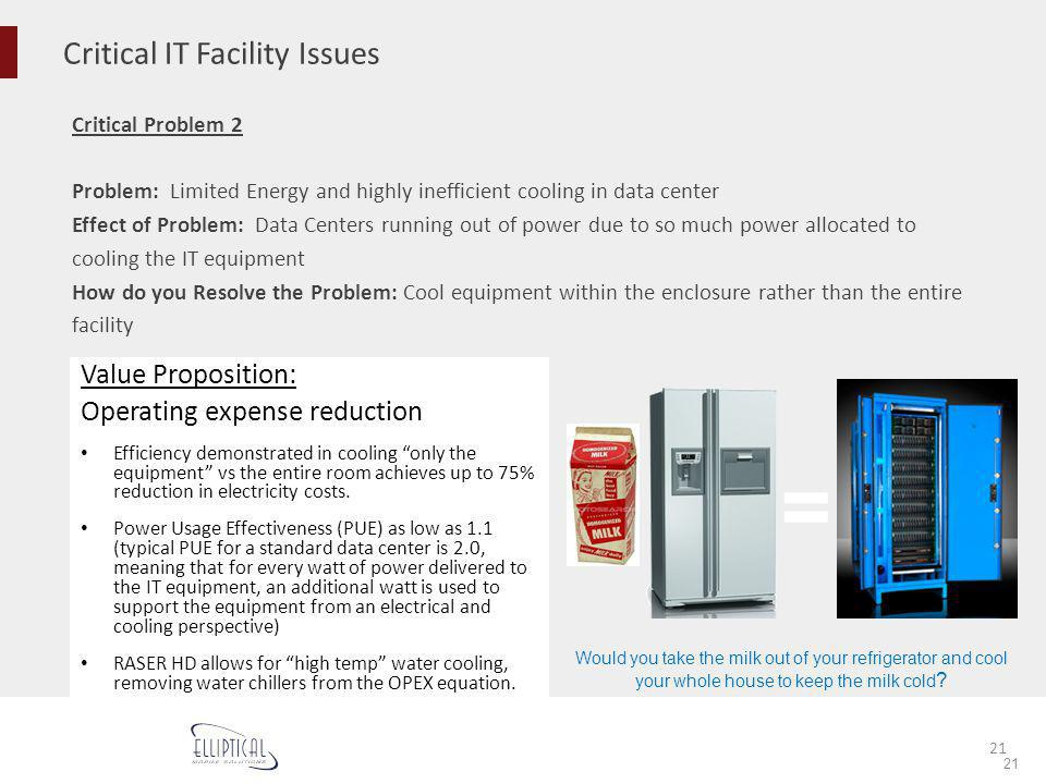 Critical IT Facility Issues