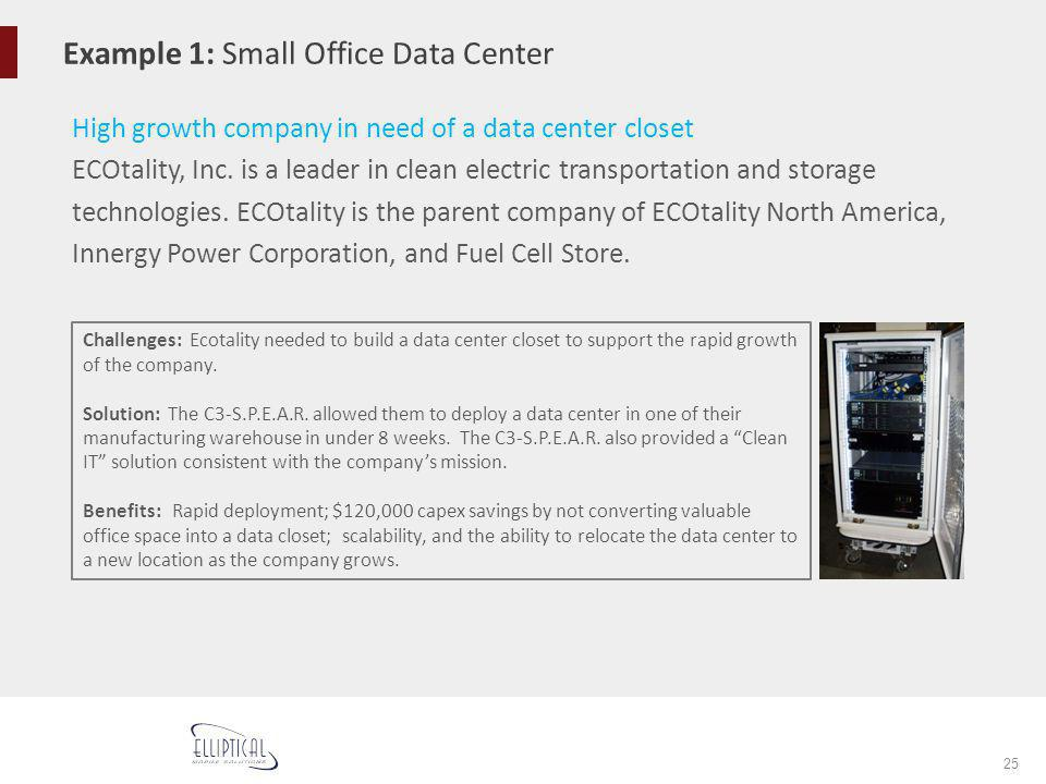 Example 1: Small Office Data Center