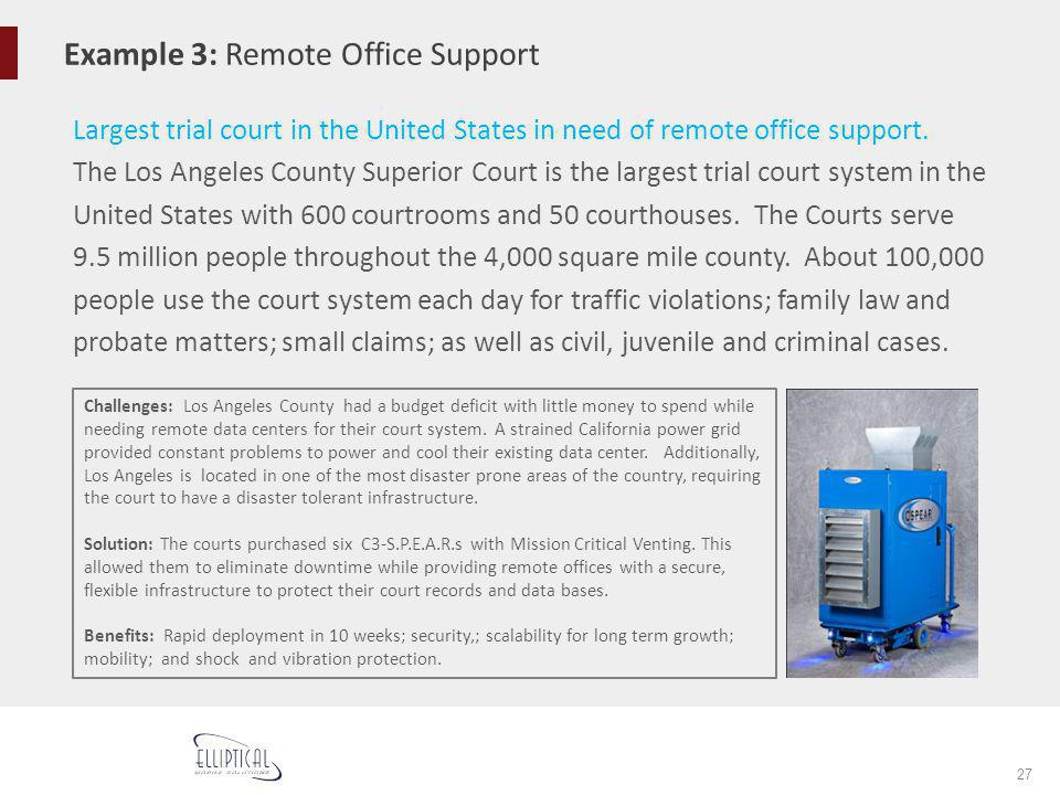 Example 3: Remote Office Support