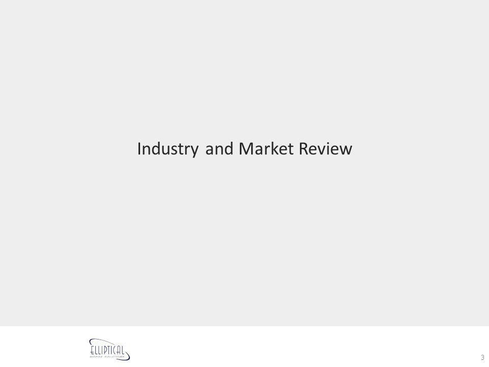 Industry and Market Review