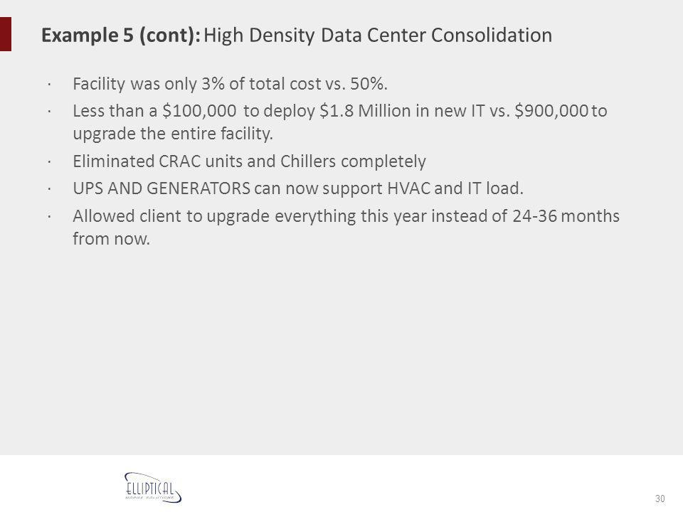 Example 5 (cont): High Density Data Center Consolidation