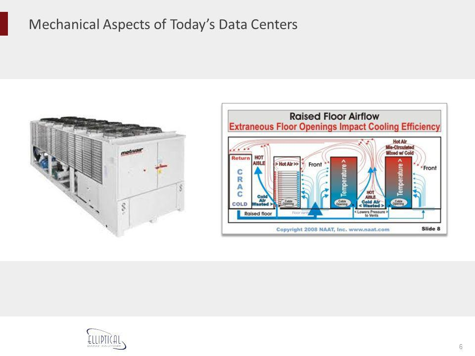 Mechanical Aspects of Today's Data Centers
