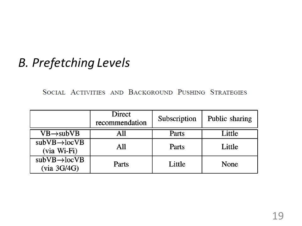 B. Prefetching Levels