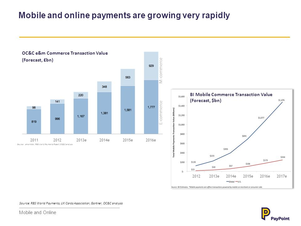 Mobile and online payments are growing very rapidly