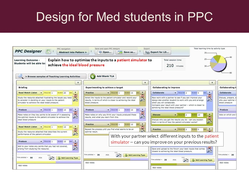 Design for Med students in PPC