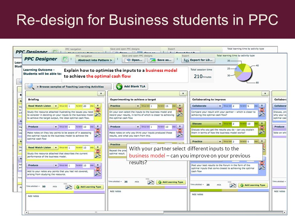 Re-design for Business students in PPC