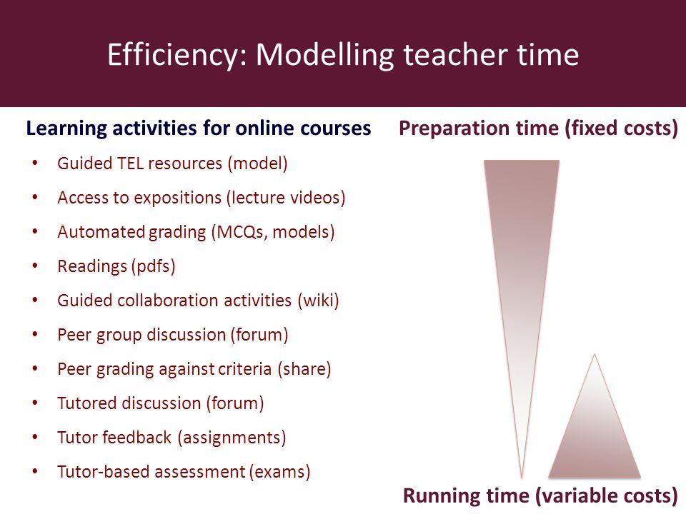 Efficiency: Modelling teacher time
