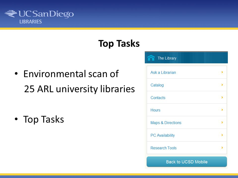 Top Tasks Environmental scan of 25 ARL university libraries
