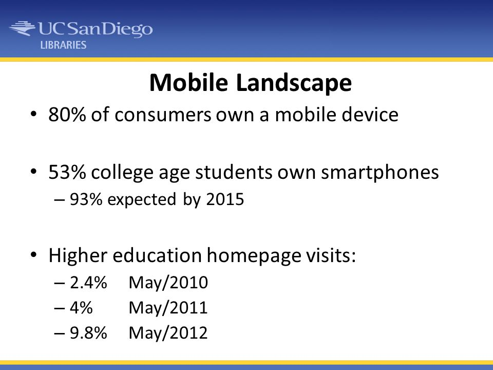 Mobile Landscape 80% of consumers own a mobile device