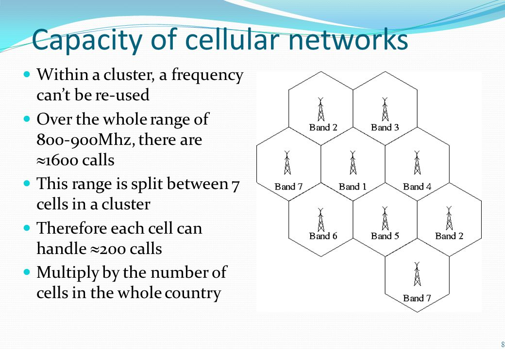 Capacity of cellular networks