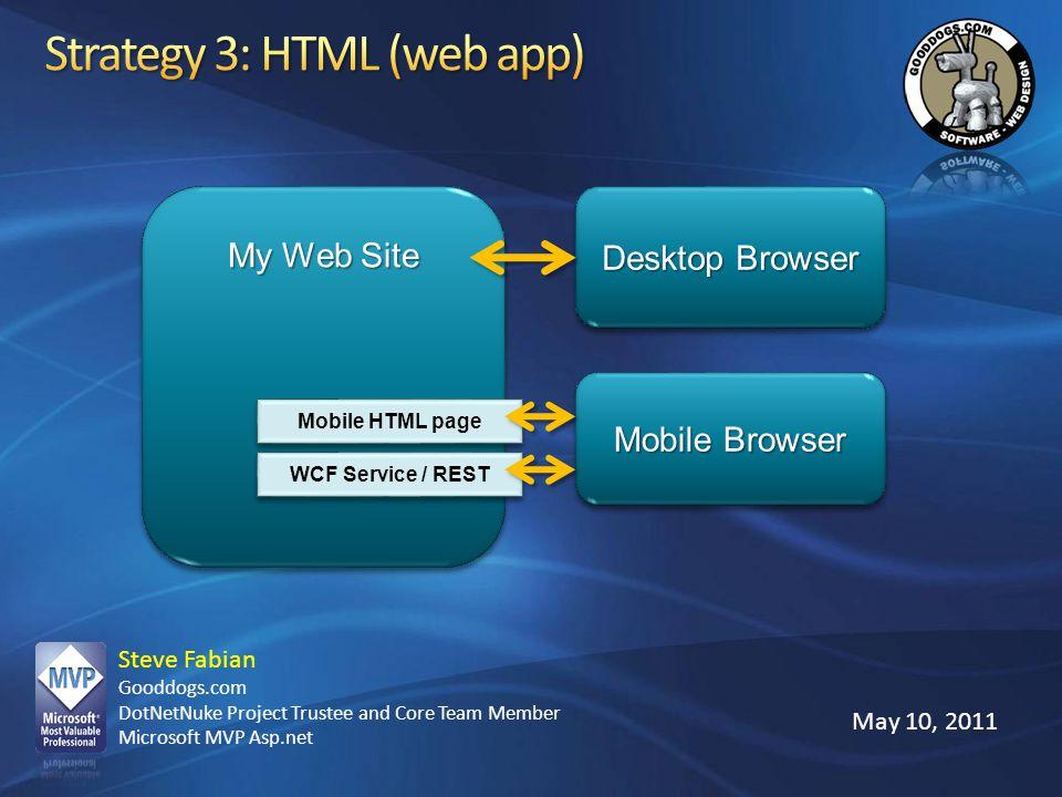 Strategy 3: HTML (web app)