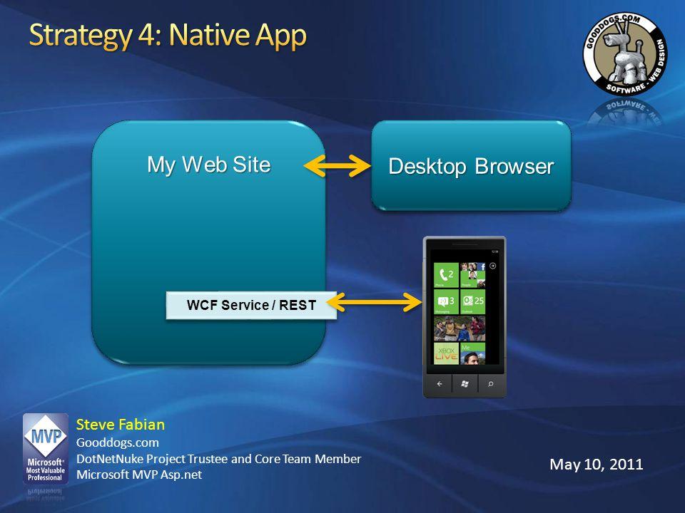 Strategy 4: Native App My Web Site Desktop Browser