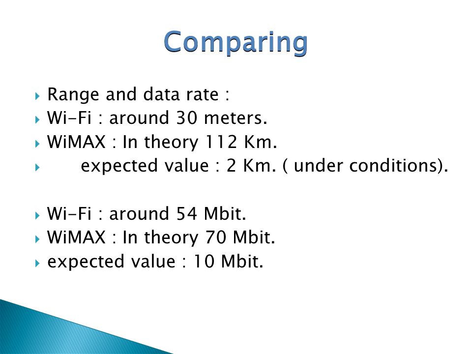 Comparing Range and data rate : Wi-Fi : around 30 meters.