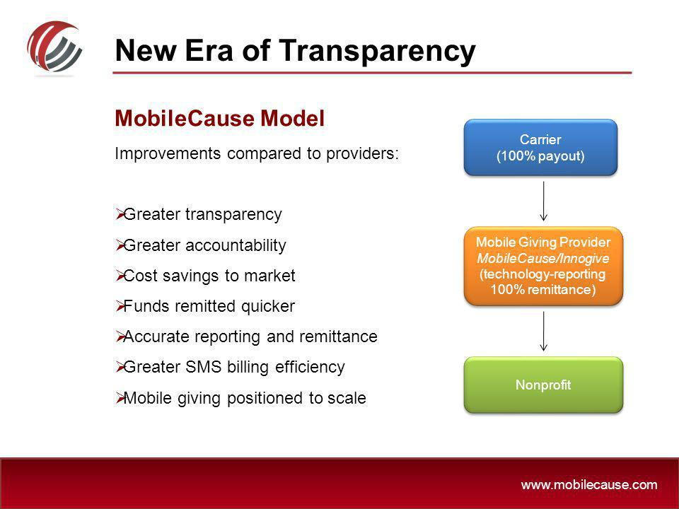 New Era of Transparency