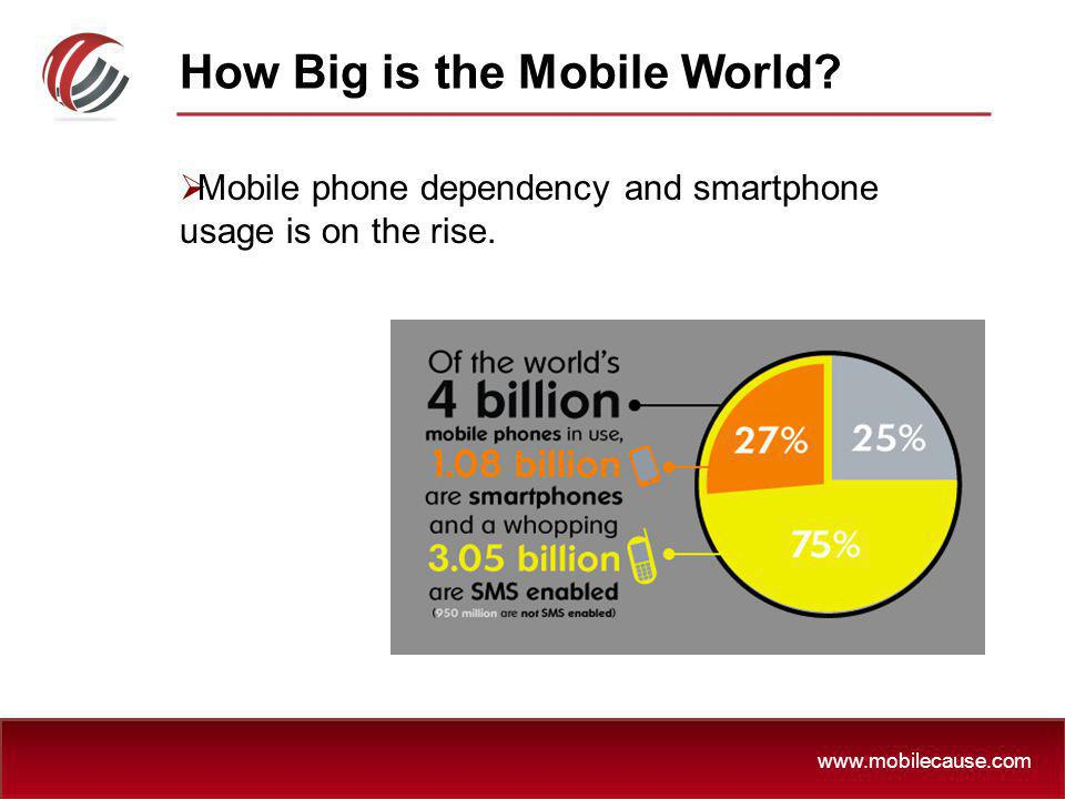 How Big is the Mobile World