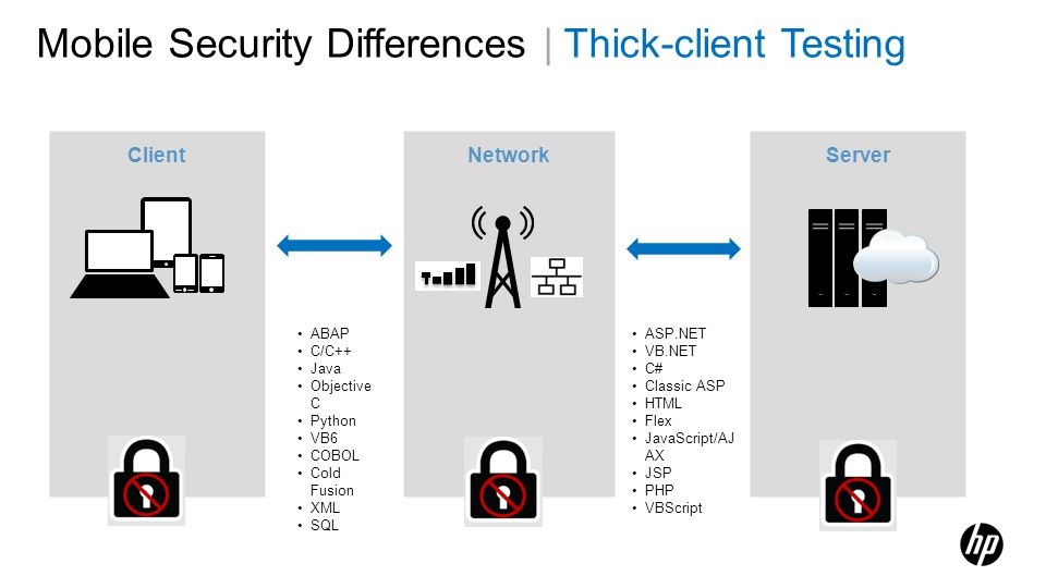Mobile Security Differences | Thick-client Testing