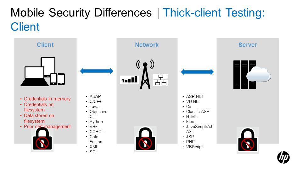 Mobile Security Differences | Thick-client Testing: Client