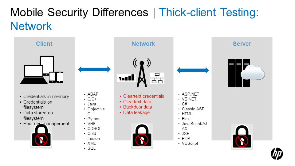 Mobile Security Differences | Thick-client Testing: Network
