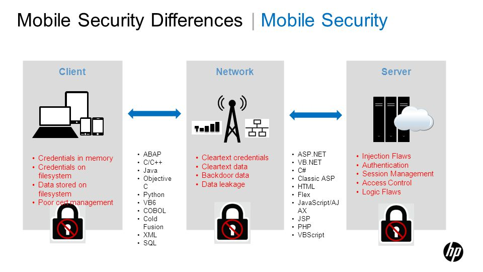Mobile Security Differences | Mobile Security