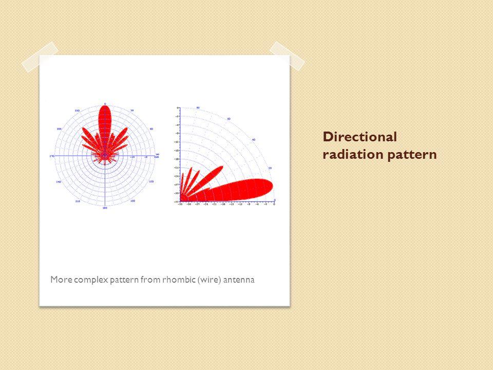 Directional radiation pattern