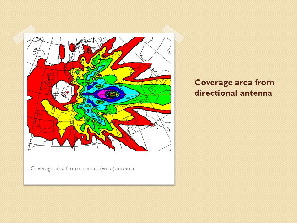 Coverage area from directional antenna