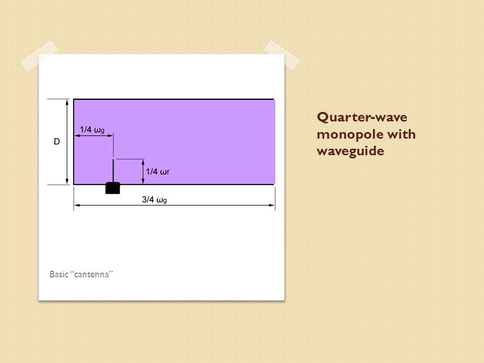 Quarter-wave monopole with waveguide