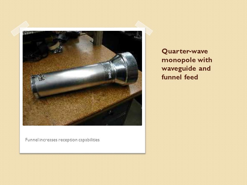 Quarter-wave monopole with waveguide and funnel feed