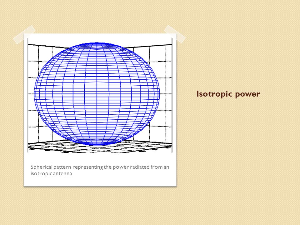 Isotropic power The power radiated from an isotropic antenna radiates equally in all directions.