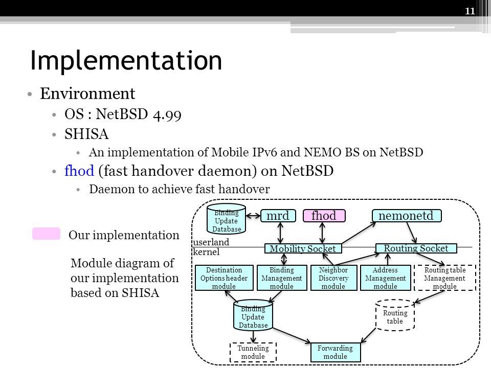 Implementation Environment OS : NetBSD 4.99 SHISA